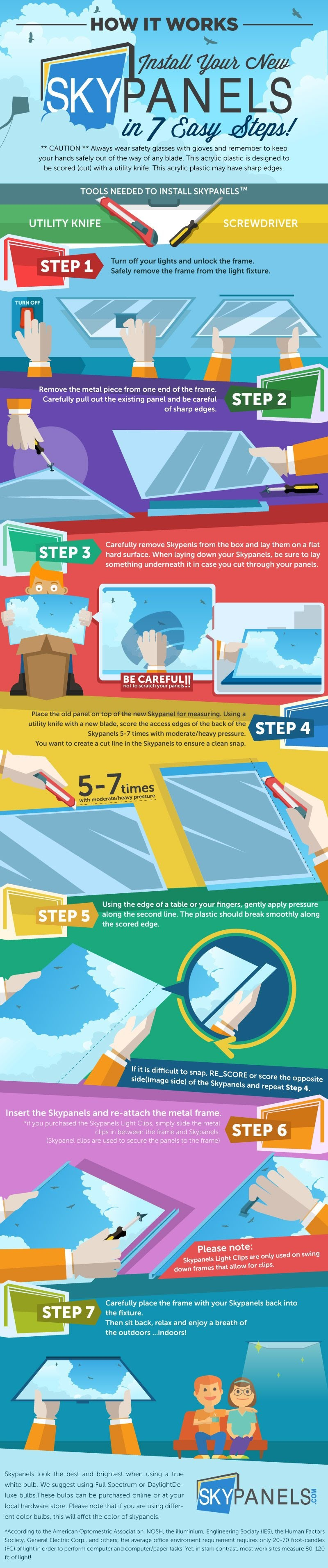 Bring Outdoor In: How to Install Skypanels in 7 Easy Steps - Infographic