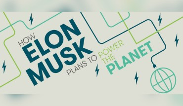 Giga-factories that Power the Planet: Elon Musk's Vision for Solar Energy - Infographic