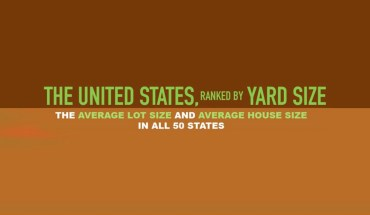 Who's Got the Largest Yard? State-wise Ranking of Yard Size - Infographic