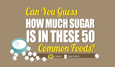 Sugar-Spiked Foods: The Real Amount of Sugar in Popular Foods - Infographic