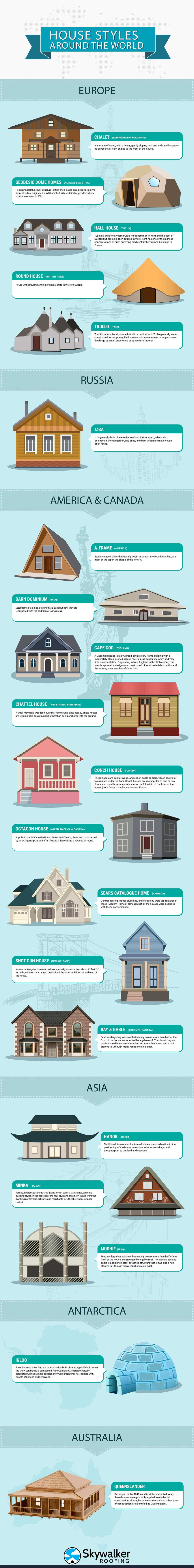 House Styles Around the World - Infographic