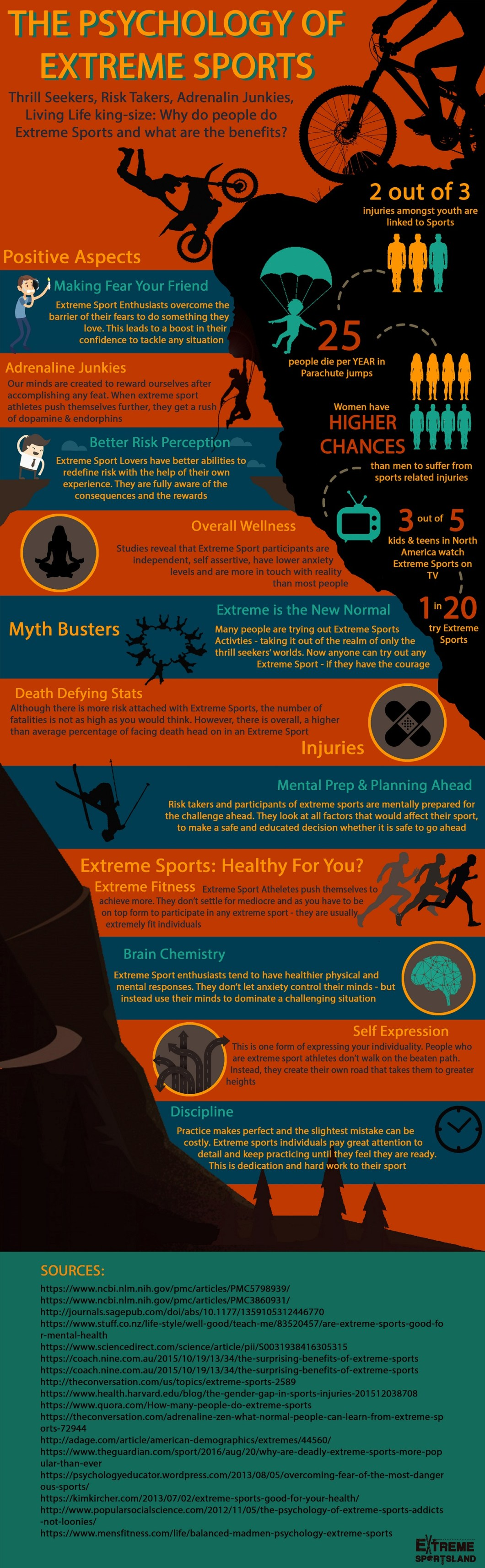 Why Do People Become Extreme Sports Junkies? - Infographic