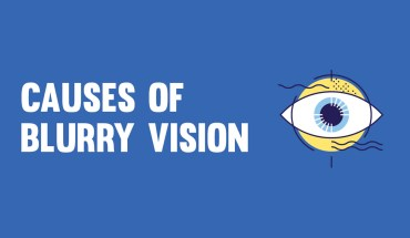 Worried About Blurry Vision? Know the Facts - Infographic