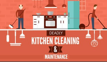 Is Your Kitchen a Deadly Place? How to Ensure a Safe and Hygienic Kitchen - Infographic