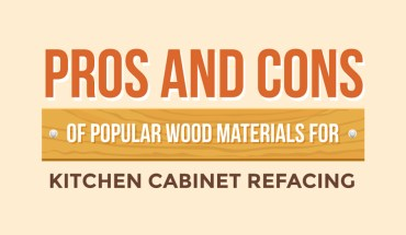Pros and Cons of Popular Wood Materials For Kitchen Cabinet Refacing - Infographic