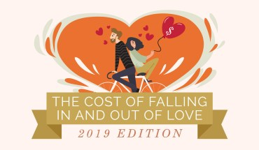 The True Cost of Love: The 2019 Edition - Infographic