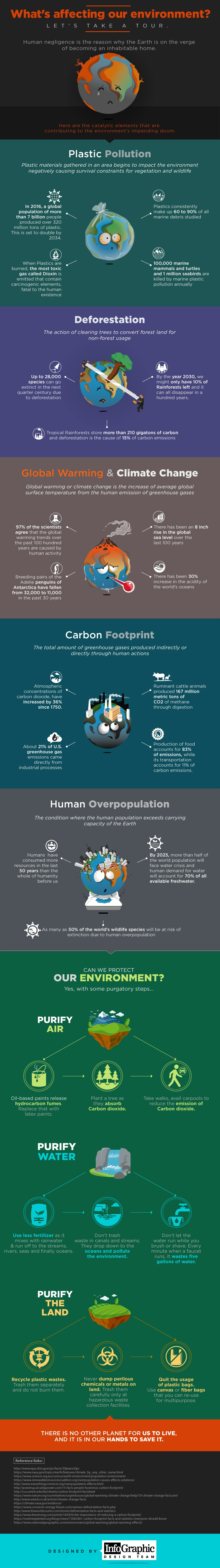 We've Got Only this One Planet. Can We Save It? - Infographic