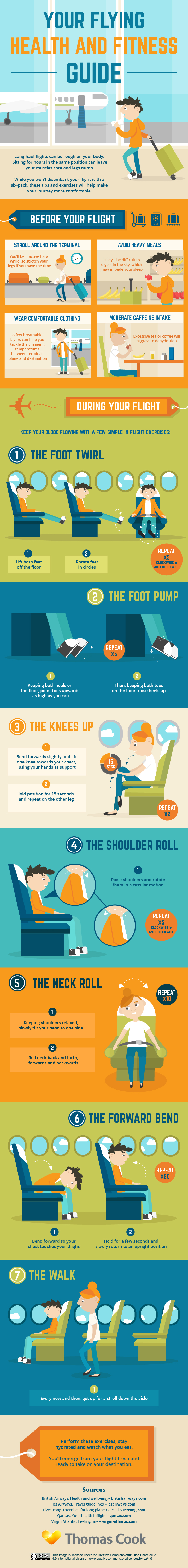 Your Ultimate Guide to Being Flying Fit and Beating Jet-lag - Infographic