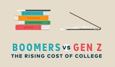 Managing the Challenge of Escalating College Costs - Infographic