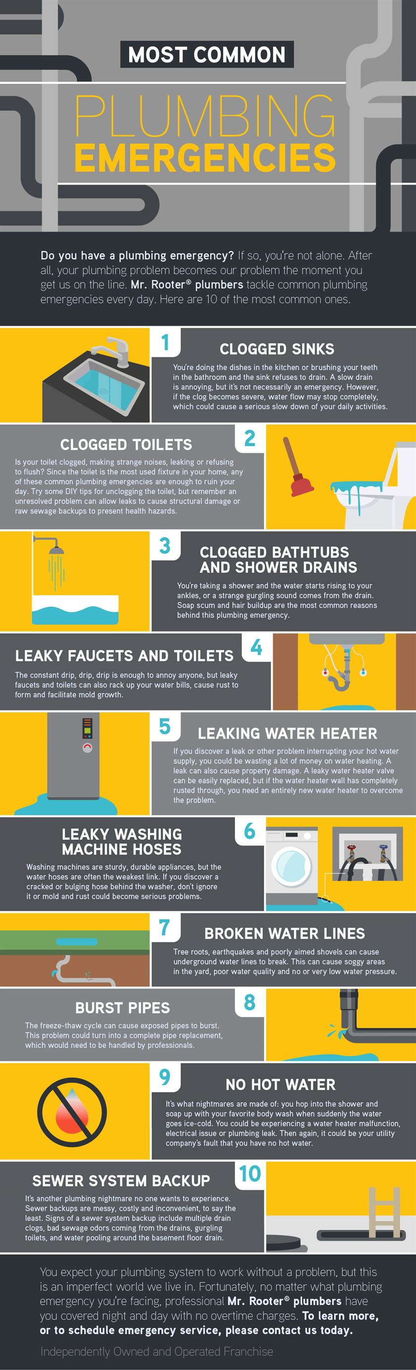 10 Common Plumbing Emergencies that Can Happen Anytime! - Infographic