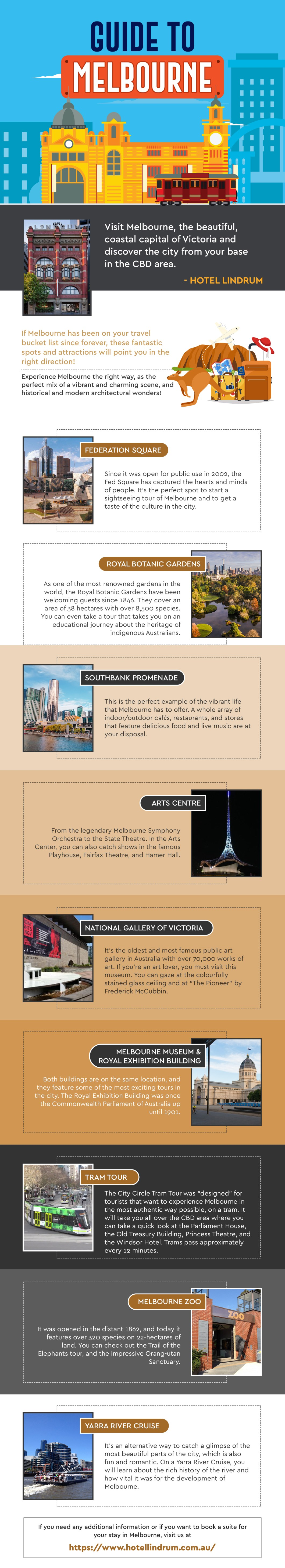Must See's in Melbourne - Infographic