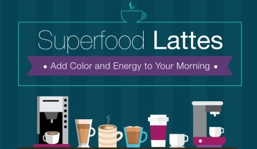 Start Your Day with a Burst of Color and Energy: Superfood Latte Recipes - Infographic