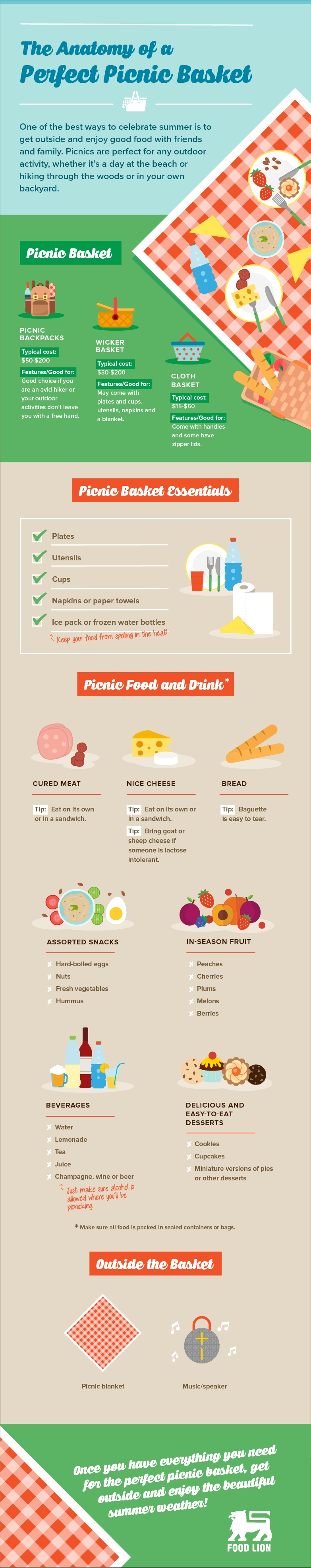 How to Create the Quintessential Picnic Basket - Infographic