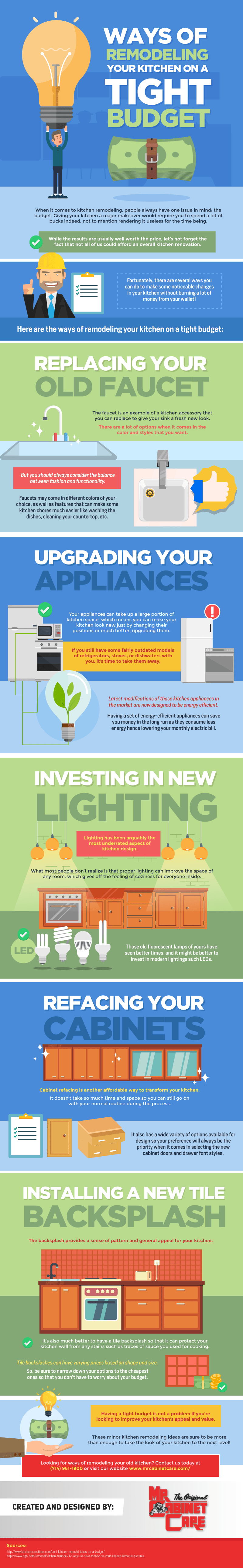 Ways of Remodeling your Kitchen on a Tight Budget - Infographic