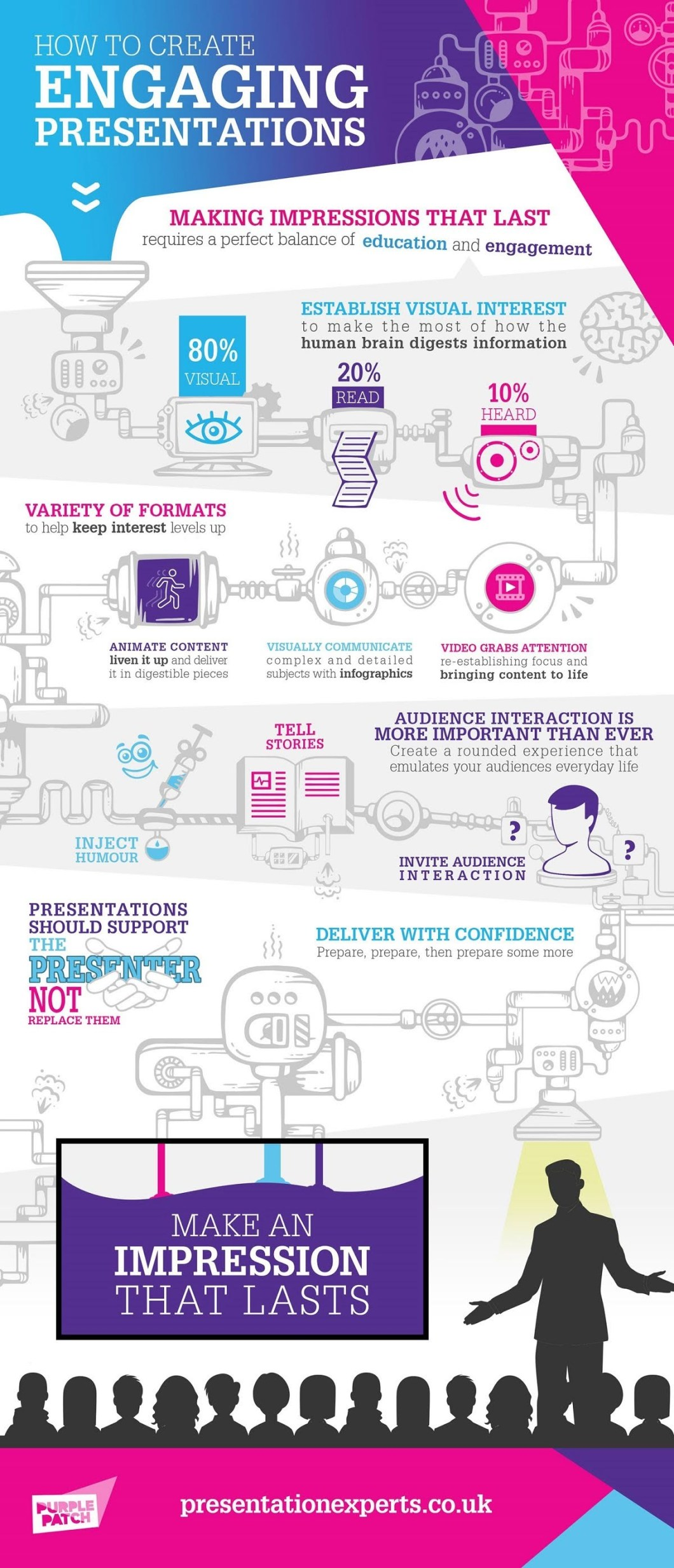 Art of Storytelling and How it Works Everywhere, Even in Corporate Presentations - Infographic