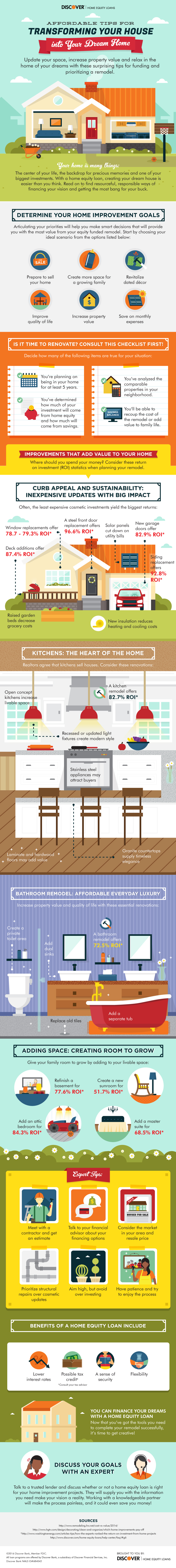 How Your Home Transformation Project Can Pay Back Rich Dividends - Infographic