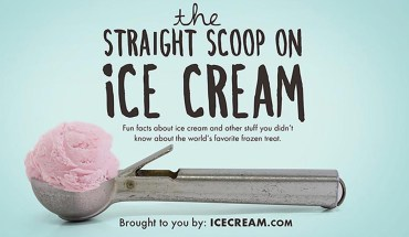 It's a Scoop: A Delicious Medley of Unusual Ice Cream Facts to Dig Into! - Infographic