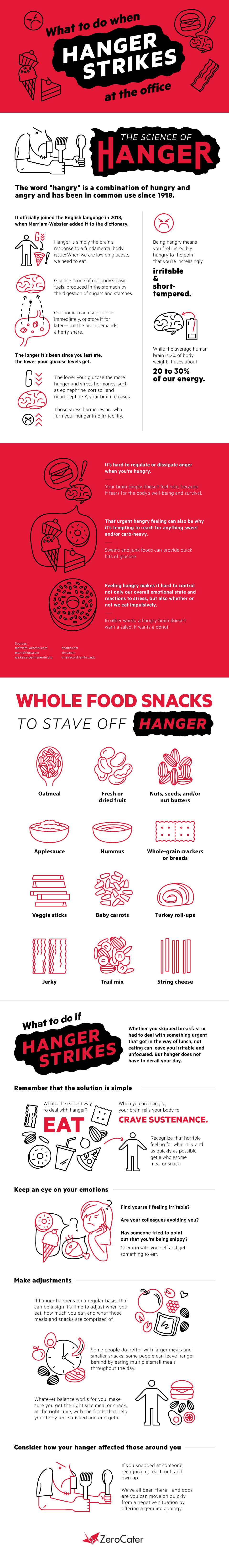 How to Fight an Attack of 'Hanger' and Win! - Infographic