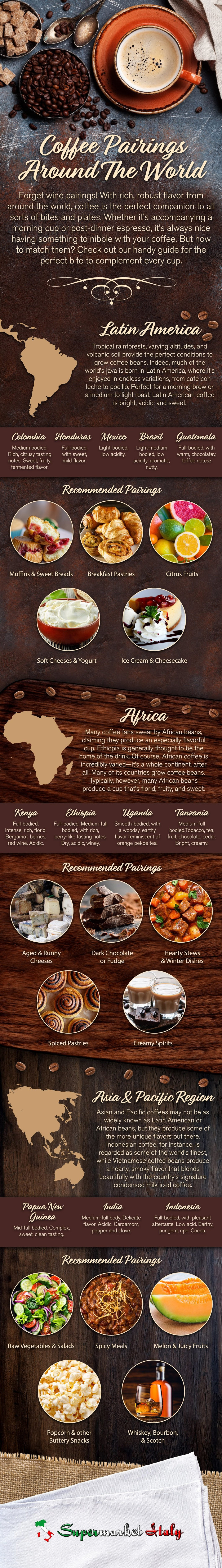 The Best Coffees and Their Made-for-Each-Other Pairings - Infographic