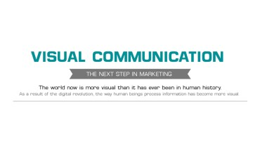 The Importance of a Visual Communication Led Marketing Strategy - Infographic