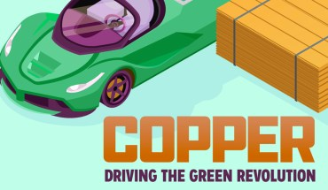 Why Copper is a Key Driver in Renewable Energy - Infographic