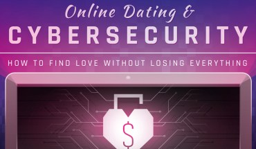 Online Dating & Cybersecurity - Infographic