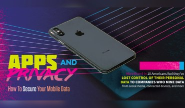 Apps & Privacy: How To Secure Your Mobile Data - Infographic