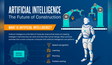 Artificial Intelligence in the Construction Industry: Building from Strength to Strength - Infographic