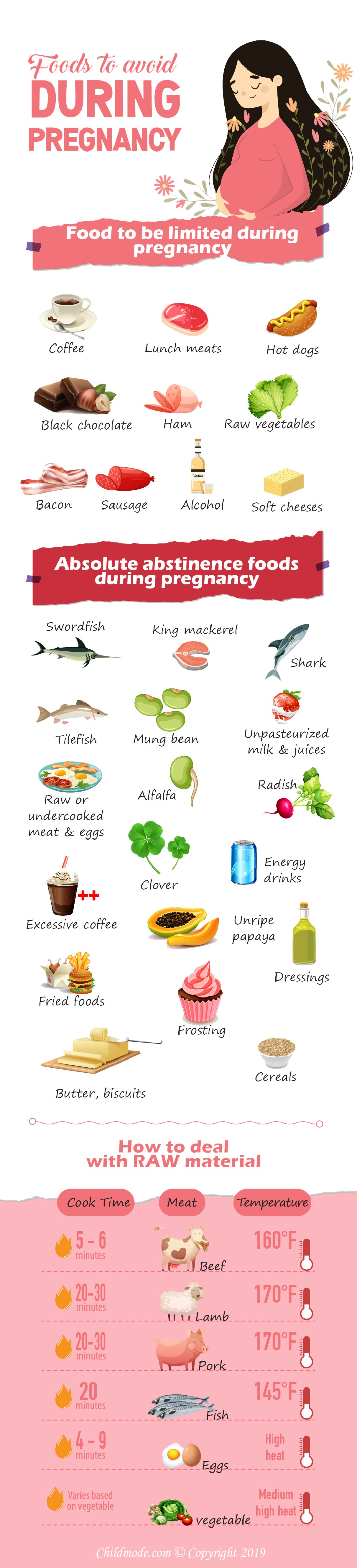 Pregnancy Foods: What to Eat / Not Eat - Infographic