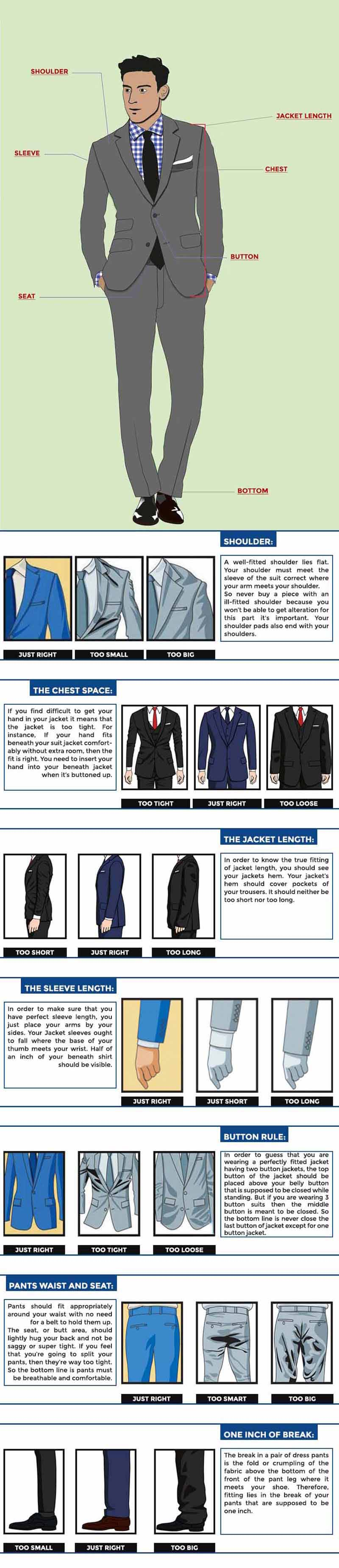 The Stylish Man's Guide to the Perfect Fitting Suit - Infographic