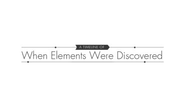 When and Who Did Man Discover the Elements: A Timeline - Infographic