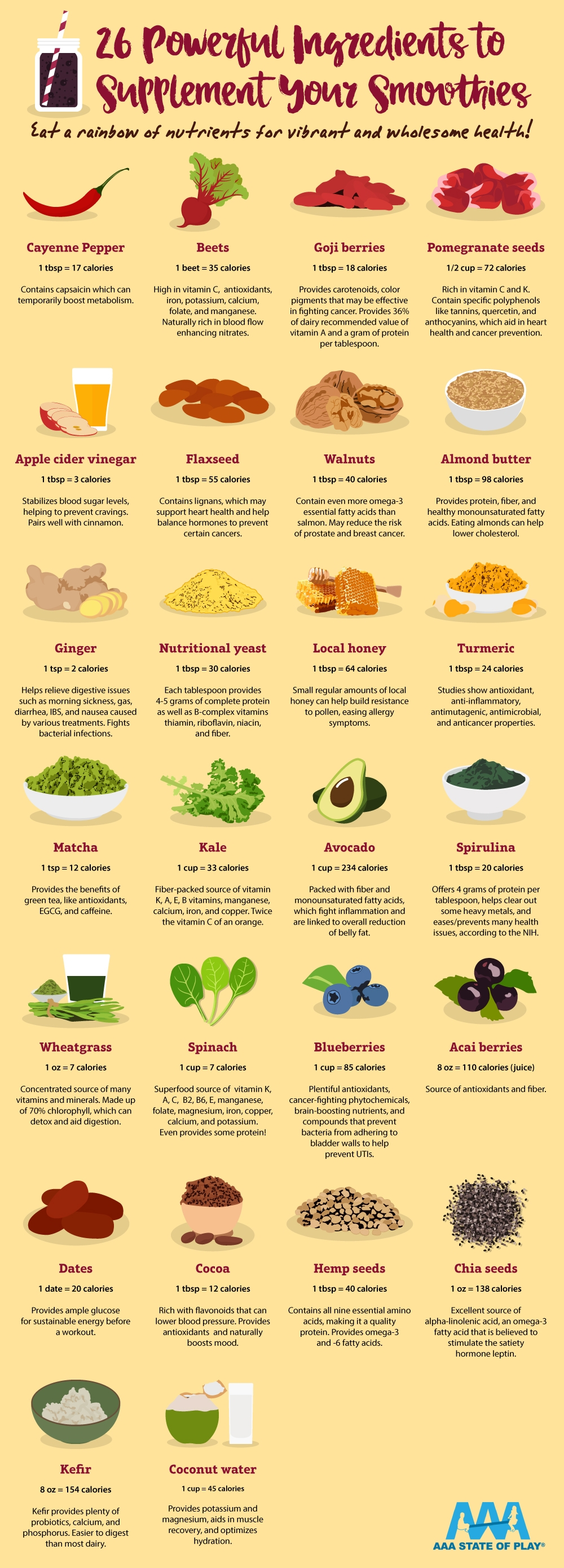 26 Vibrant Fruits and Veggies for Vibrant and Healthy Smoothies - Infographic