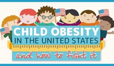 Malaise of Child Obesity: United States Statistics - Infographic