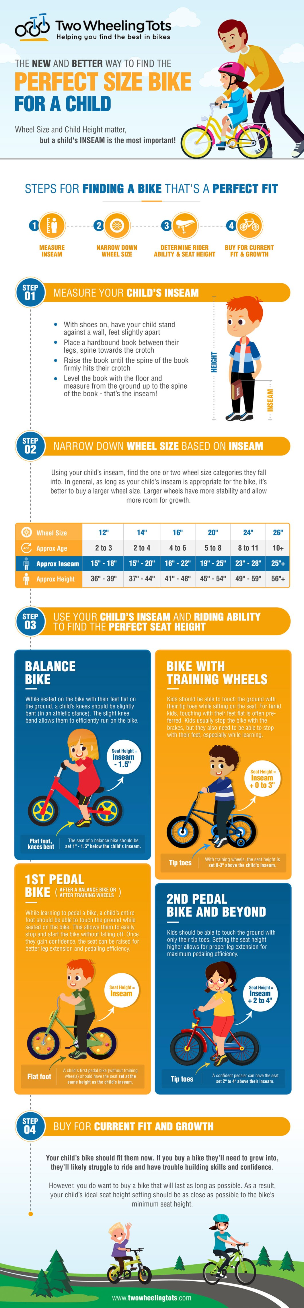 The 4-Step Method for Deciding the Perfect Bike Size for a Child - Infographic