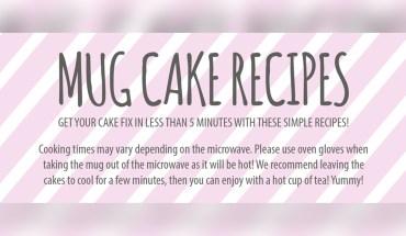 Cake-in-a-Mug: Sinfully Delicious Mug Cake Recipes - Infographic