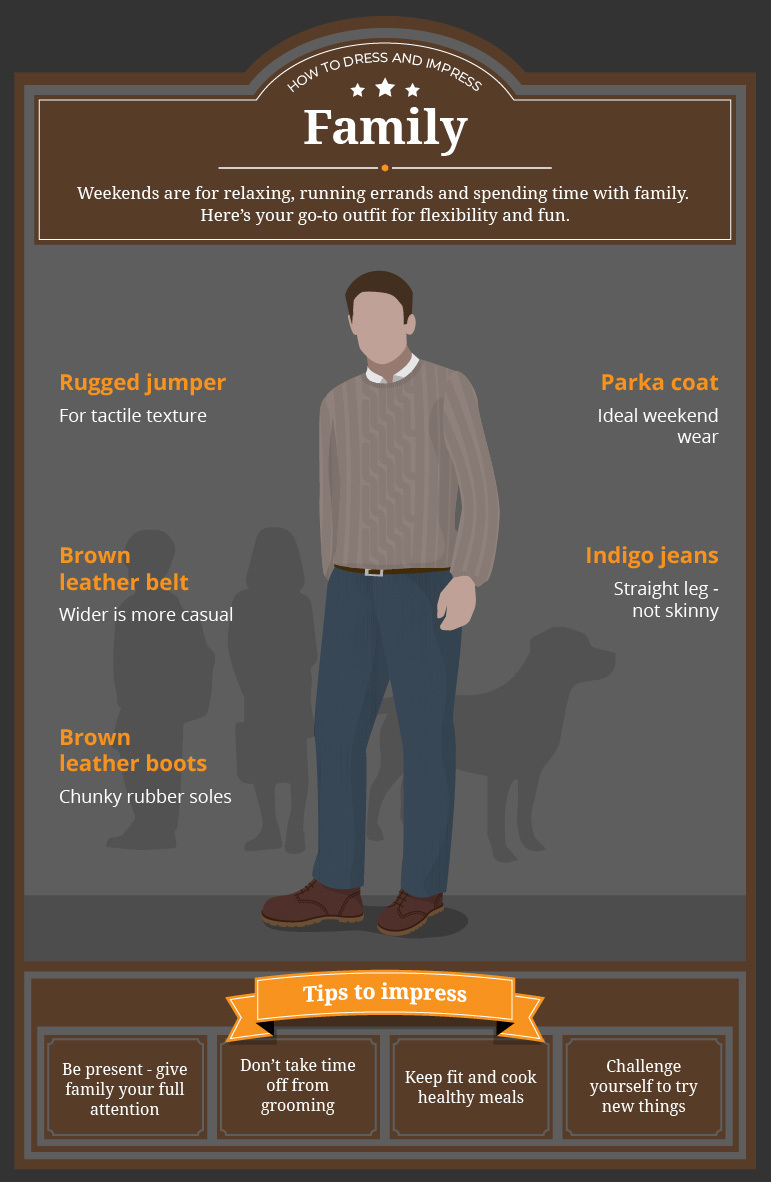 How To Dress And Impress Family - Infographic