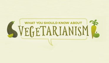 Basic Facts About Vegetarianism and Its Health Benefits - Infographic