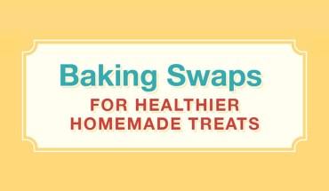 Healthier Alternatives to Common Baking Ingredients - Infographic