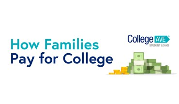 Managing College Debt: How Families Can Help - Infographic