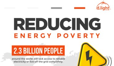The Link Between Human Development and Energy Poverty - Infographic