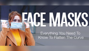 A Guide To Face Masks - Infographic