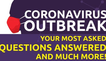 FAQs on Coronavirus, Answered! - Infographic