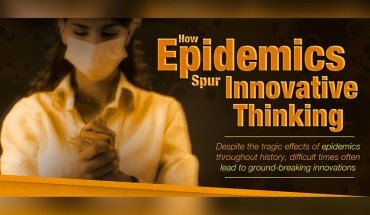 How Epidemics Spur Innovation - Infographic