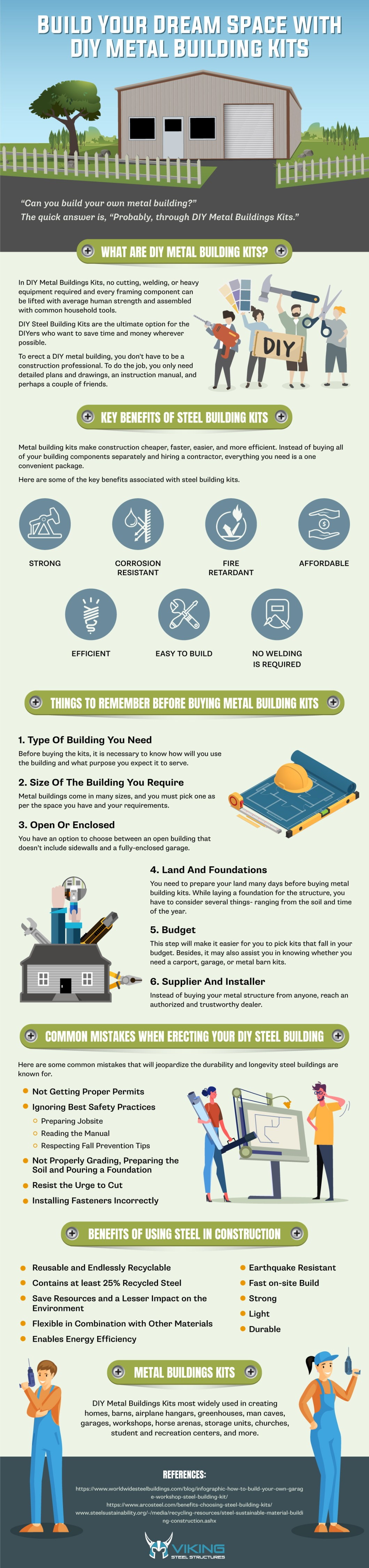 DIY: How To Build A Metal Building - Infographic