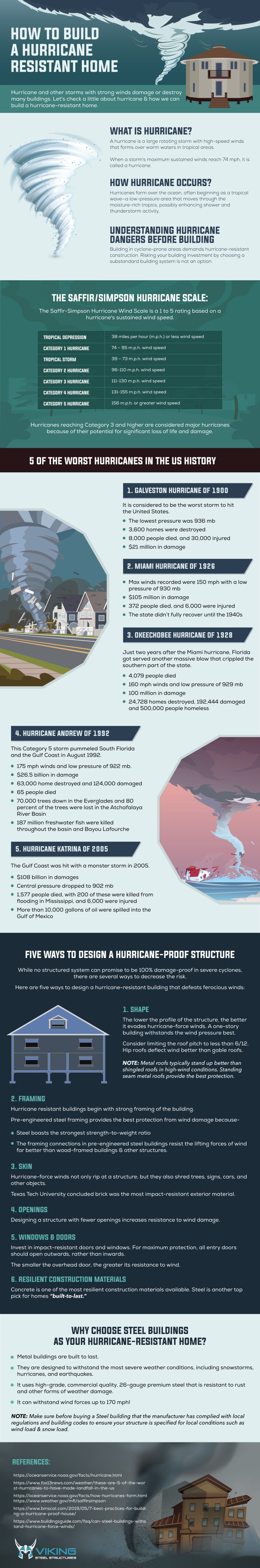 Is Your Home Safe From Hurricanes? - Infographic
