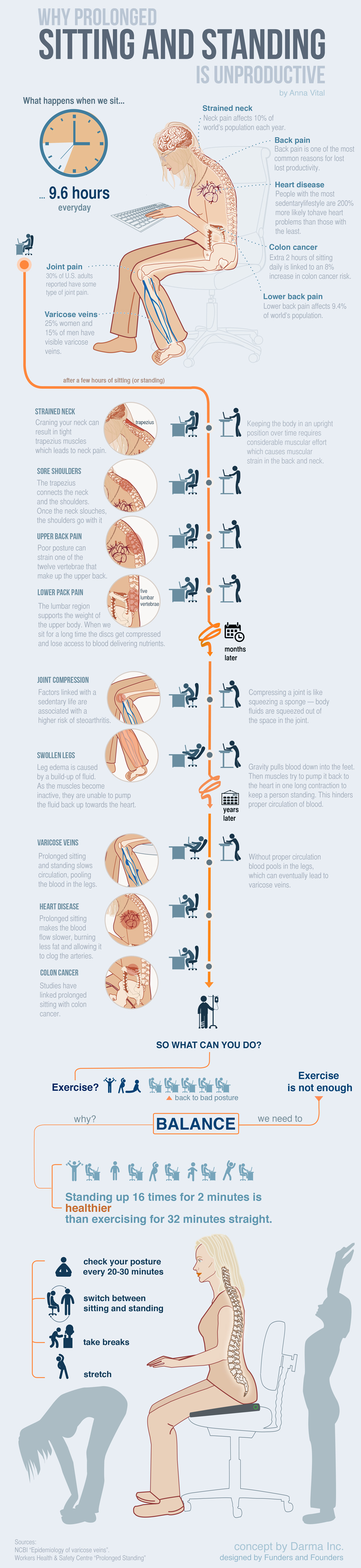An Ultimate Guide To Sitting And Standing Productively - Infographic