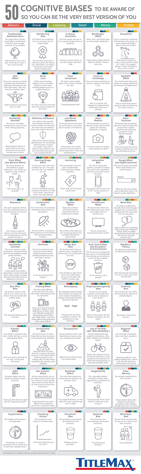 Be Aware Of These 50 Subjective Realities Created By You - Infographic