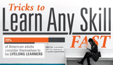 Learn Any Skill FAST - Infographic