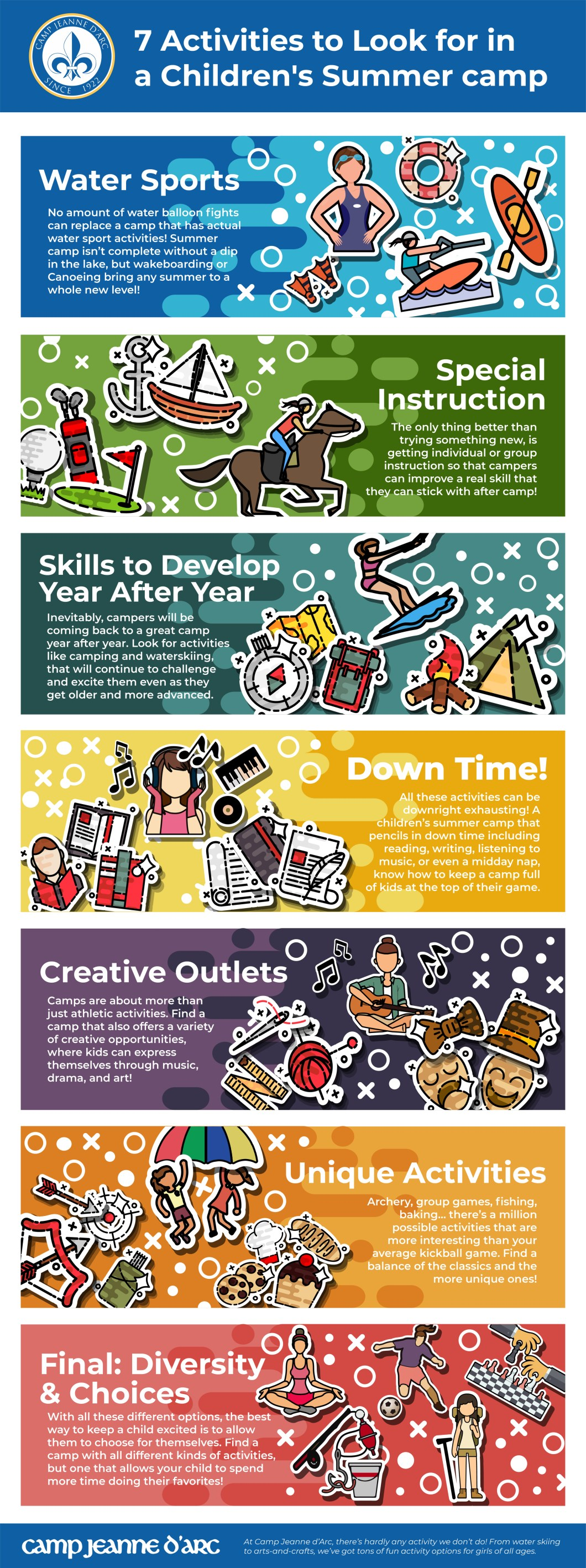 The Trick To Choosing The Best Summer Camp For Your Child - Infographic