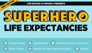 What Is The Life Expectancy Of Your Favourite Superheroes?